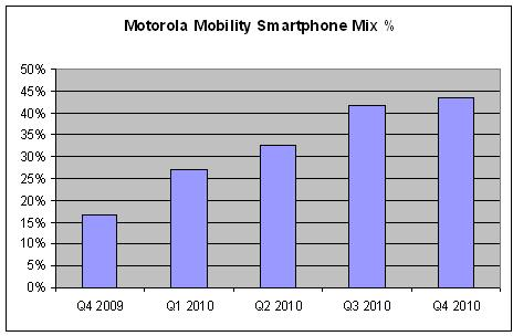 motorola mobility analaysis Lenovo buying motorola's smartphone business from google is a great deal for both companies  news & analysis google to sell motorola mobility to lenovo for $291b  pcmagcom's lead mobile.