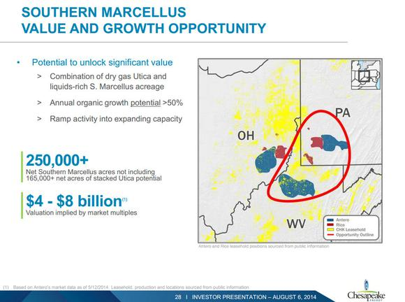 chesapeake energy corporation southern marcellus large Here's Why Chesapeake Recently Sold $5 Billion Worth Of Its Assets