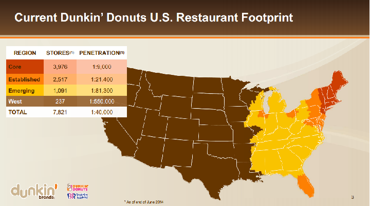 Expansion In The Western US To Remain Key Factor For Dunkin