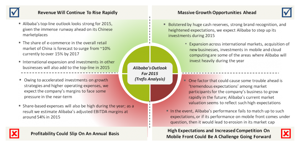 market analysis and strategy for alibaba Munich personal repec archive  market definition, b)  the output form such marketing strategy analysis and choice .