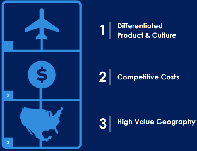 JetBlue Airways IPO Valuation Harvard Case Solution & Analysis