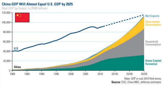 U.S. trade deficit is getting bigger