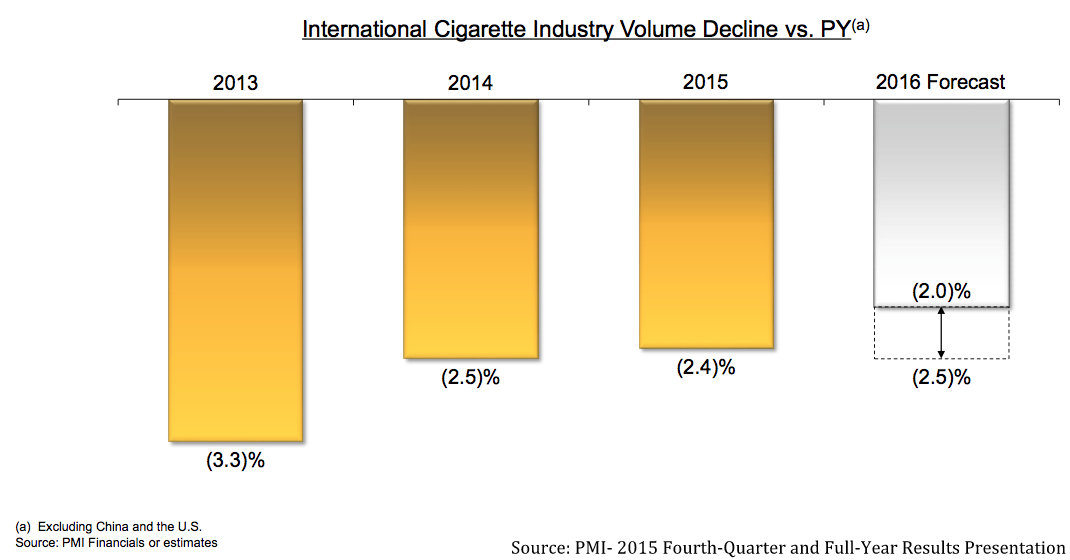 Buy USA gold cigarettes Marlboro online