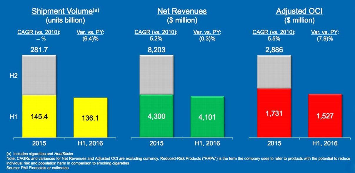 PMI- Asia Financials