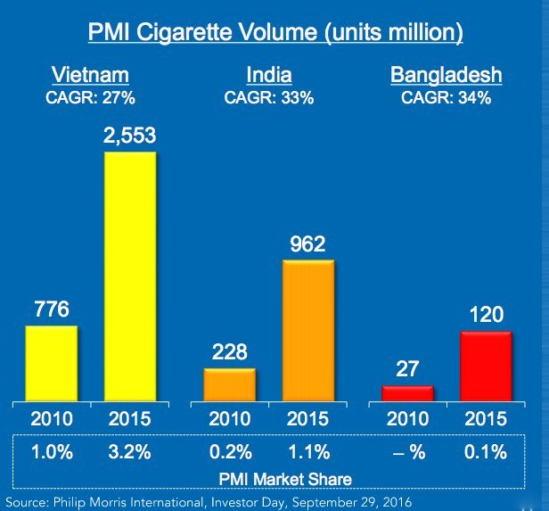 PMI- New Markets