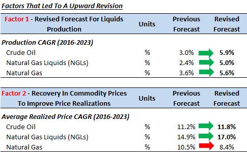 Notable Stock Analysts Ratings: Marathon Oil Corporation (NYSE:MRO)