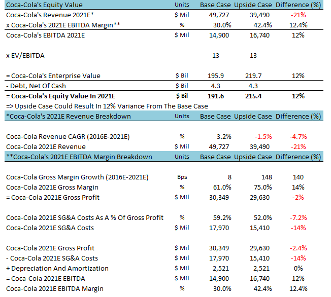 Next Weeks Broker Price Targets For Coca-Cola Bottling Co. Consolidated (NASDAQ:COKE)