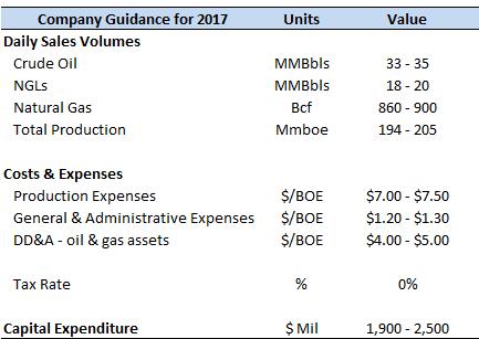 Traders Alert MFA Financial, Inc. (NYSE:MFA), Tenet Healthcare Corp (NYSE:THC)