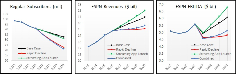 ESPN_CombinedCaseMetrics