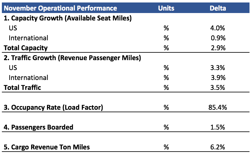 Best stock that multiplies your investments: Delta Air Lines, Inc. (NYSE: DAL)