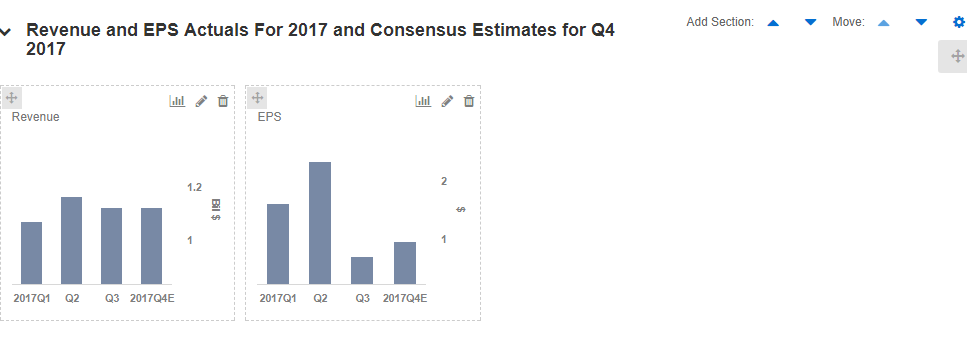 Chipotle Mexican Grill Q4 2017 Earnings Preview Nasdaq
