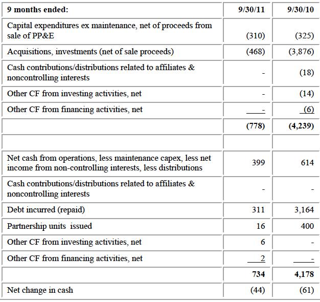 limitations of fund flow statement pdf