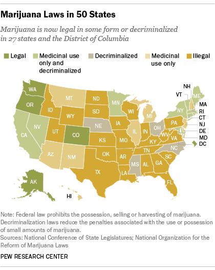 How perform individuals utilize marijuana?