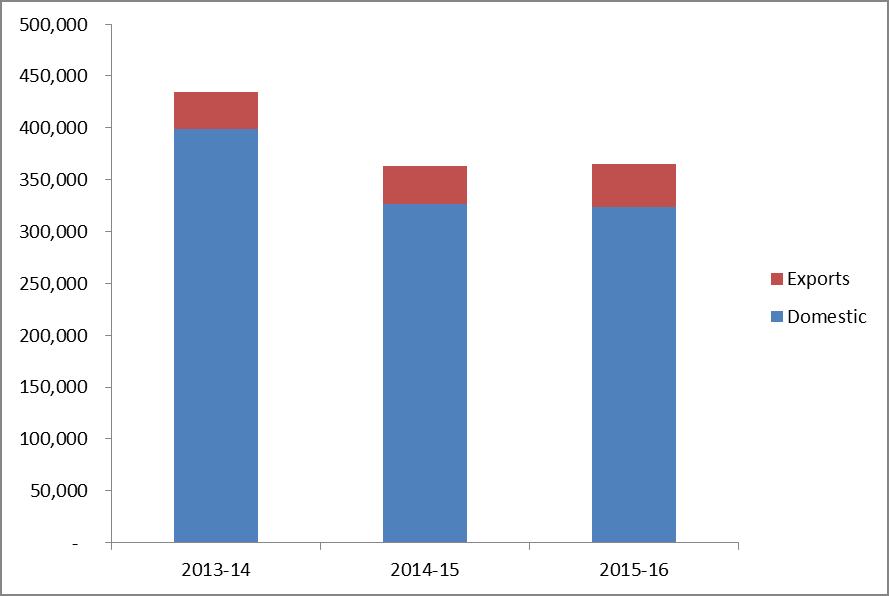 analysis of tata motors and gm
