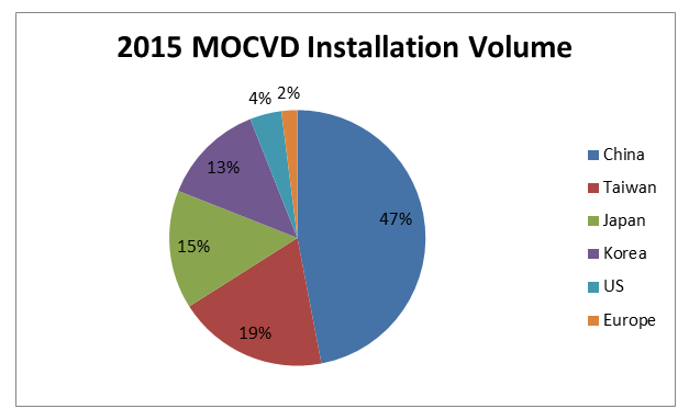 MOVCD_Installation_vol