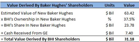 BHI-Q&A-merger-4
