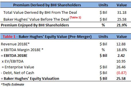 BHI-Q&A-merger-5