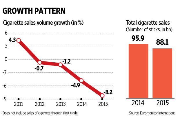 reasons to ban tobacco