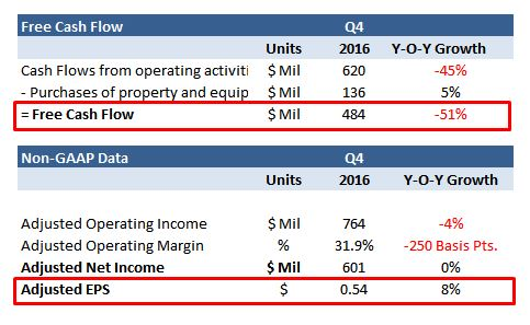 EBay Inc 17.4% Potential Upside Now Implied by Aegis Capital