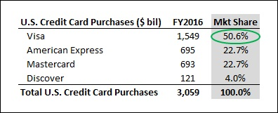 Card_QA_Payment_Company_FY16