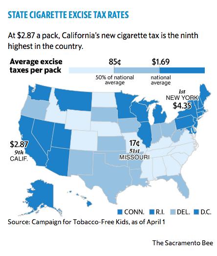 California Tax Hike