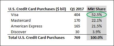 Card_QA_Payment_Company_17Q1