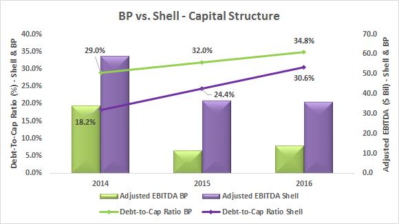 BP-Shell-9