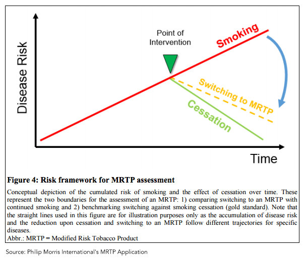 Risk Framework- MRTP Application