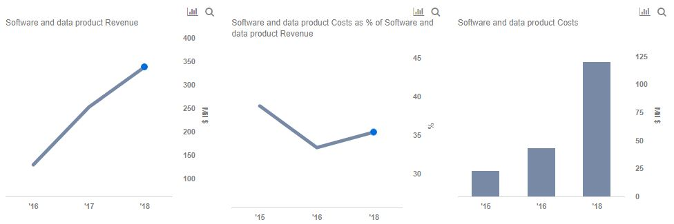 Why Square Looks Fairly Valued At $48 -- Trefis