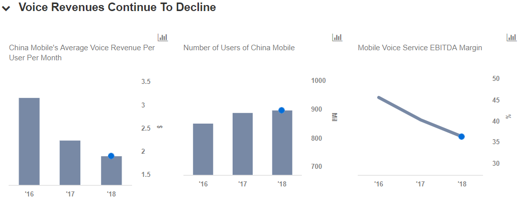 What's Driving Our $56 Price Estimate For China Mobile? -- Trefis