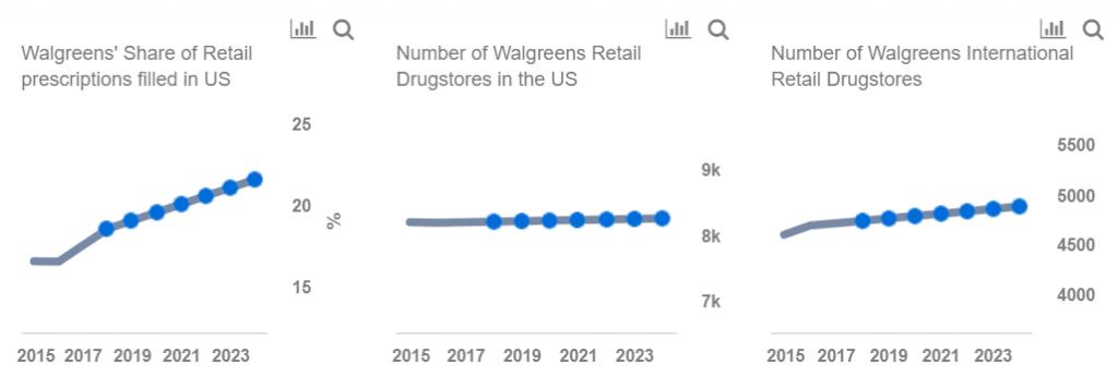 Key Takeaways From Walgreens Q4 FY'18 Earnings - Nasdaq com