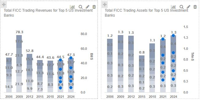 Ficc investment banking maybank forex exchange rate